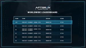 leaderboard-worldwide